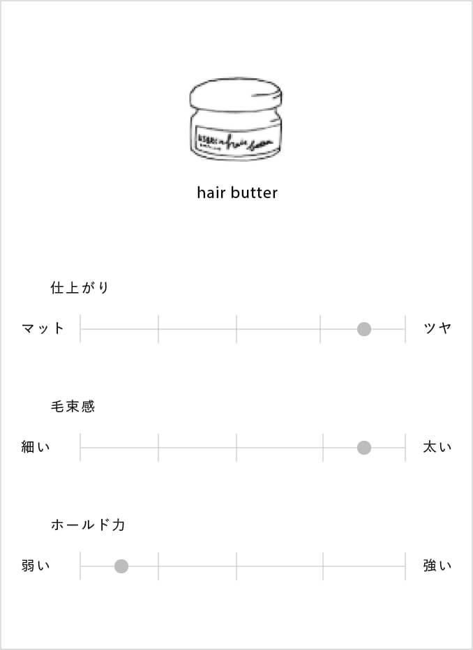 hair butter使用時のスタイリング