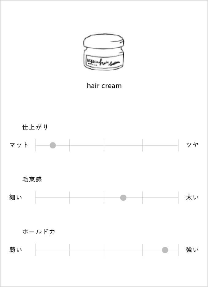 hair cream使用時のスタイリング