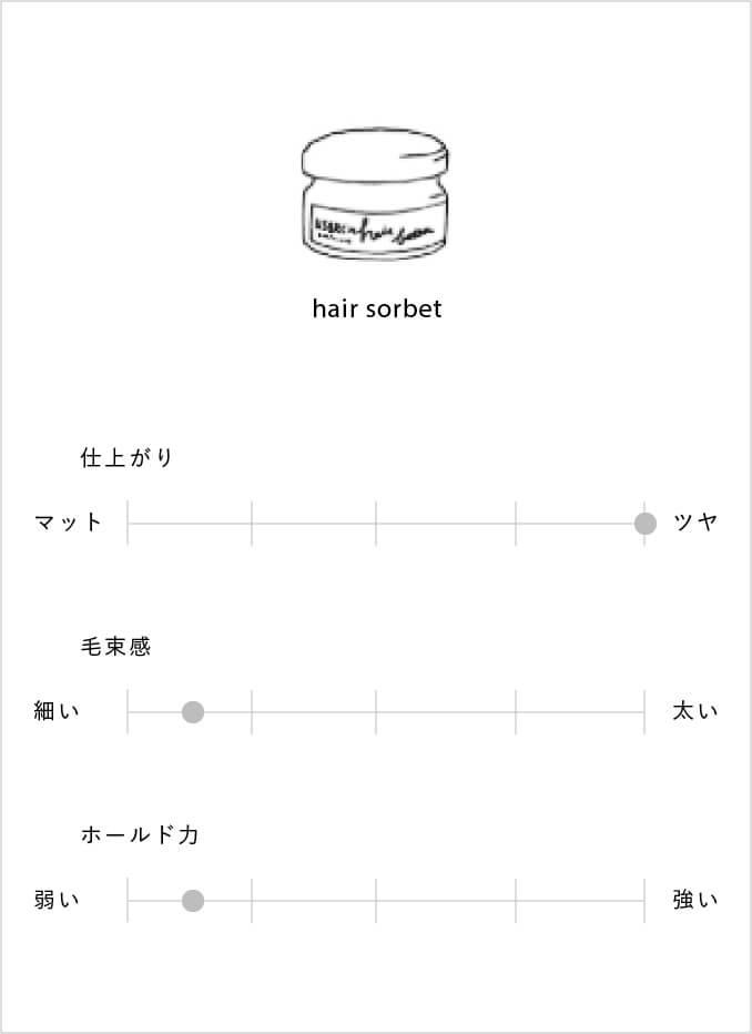 hair sorbet使用時のスタイリング